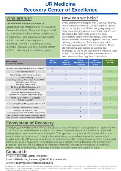 Image of UR Medicine Recovery Center of Excellence Resource Guide